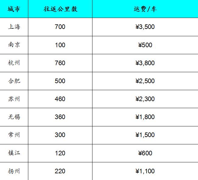南京平客壁炉燃木预售价格表.png