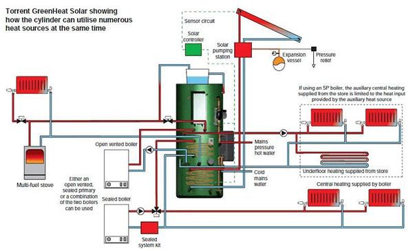 如何用燃木壁炉组建别墅中央供暖系统.jpg