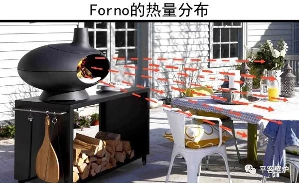 平客臻品   Morsø Forno --- 户外取暖与庭院烧烤的完美结合.jpg