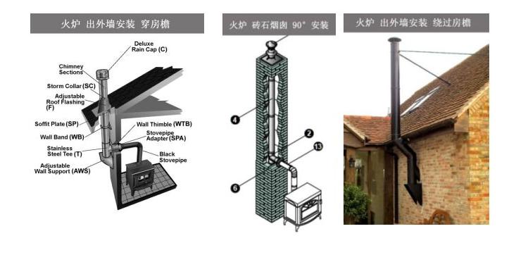 平客壁炉烟囱常见安装形式.png