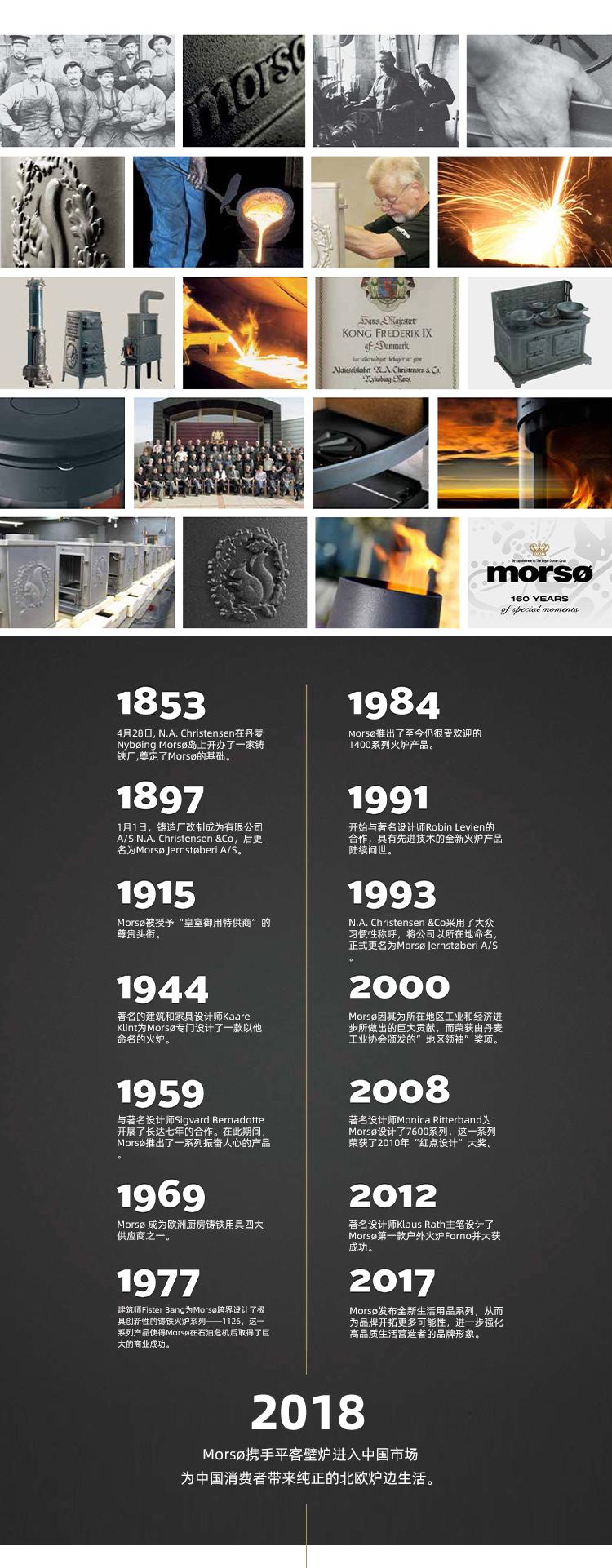 丹麦嵌入式钢板壁炉Morsø  S101.jpg
