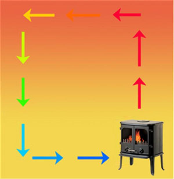 热空气分布 1.jpg