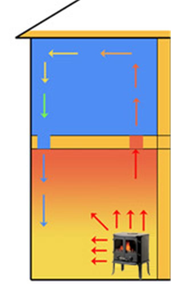 热空气分布 2.jpg