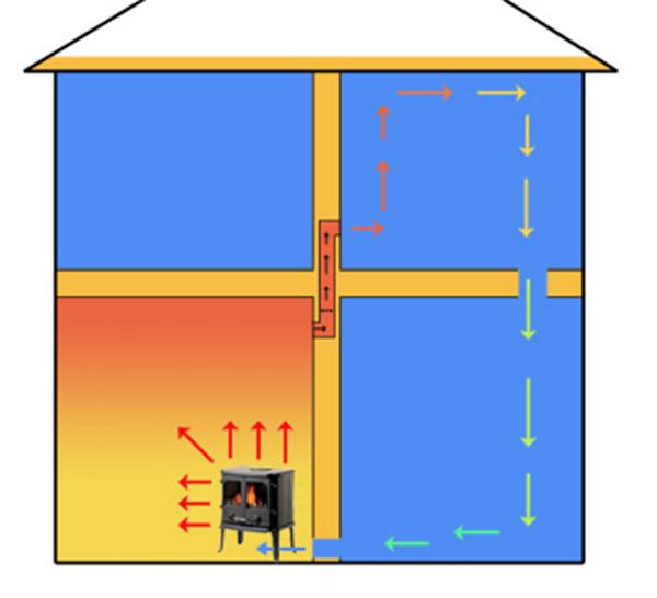 热空气分布 3.jpg