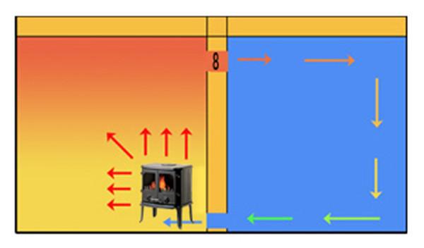 壁炉燃烧热空气分布.jpg