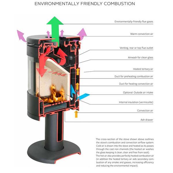 丹麦morso壁炉风洗系统.jpg