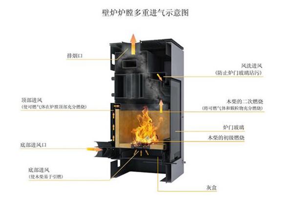 壁炉不仅仅是一个铁箱子.png